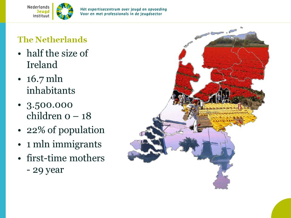 The Netherlands •half the size of Ireland •16.7 mln inhabitants • children 0 – 18 •22% of population •1 mln immigrants •first-time mothers - 29 year