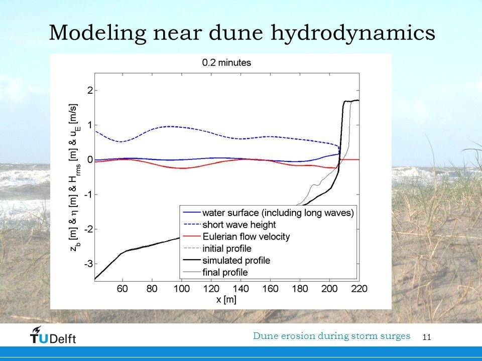 11 Titel van de presentatie Dune erosion during storm surges Modeling near dune hydrodynamics