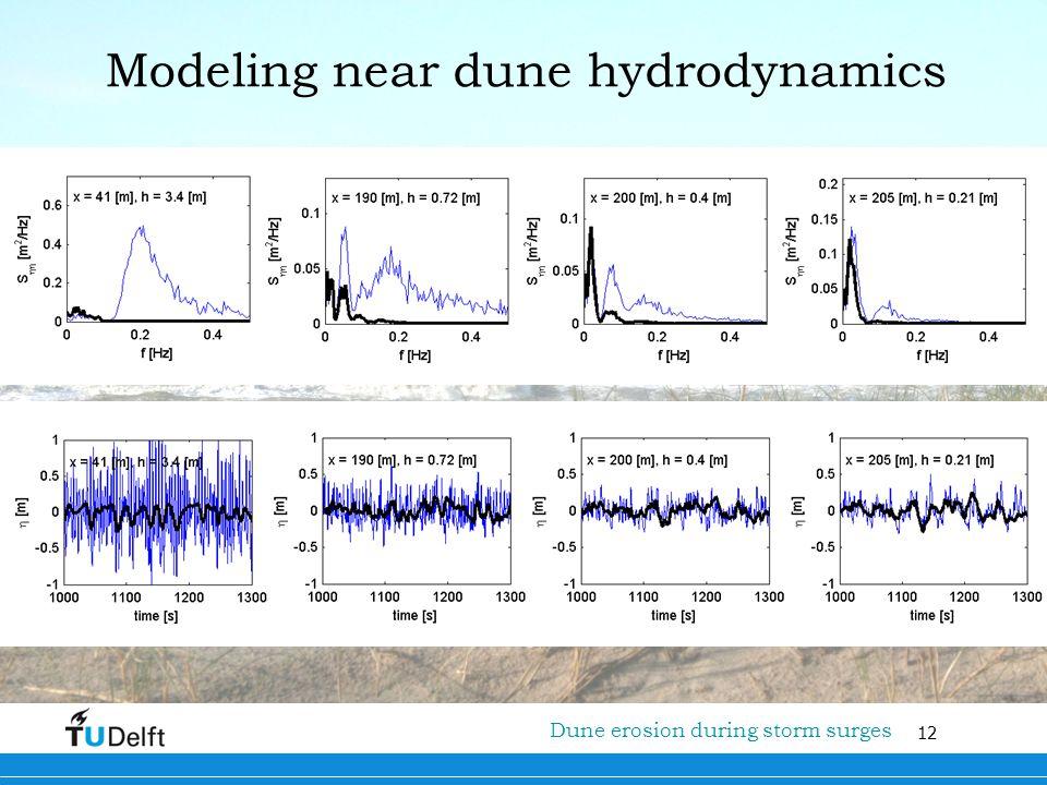 12 Titel van de presentatie Dune erosion during storm surges Modeling near dune hydrodynamics