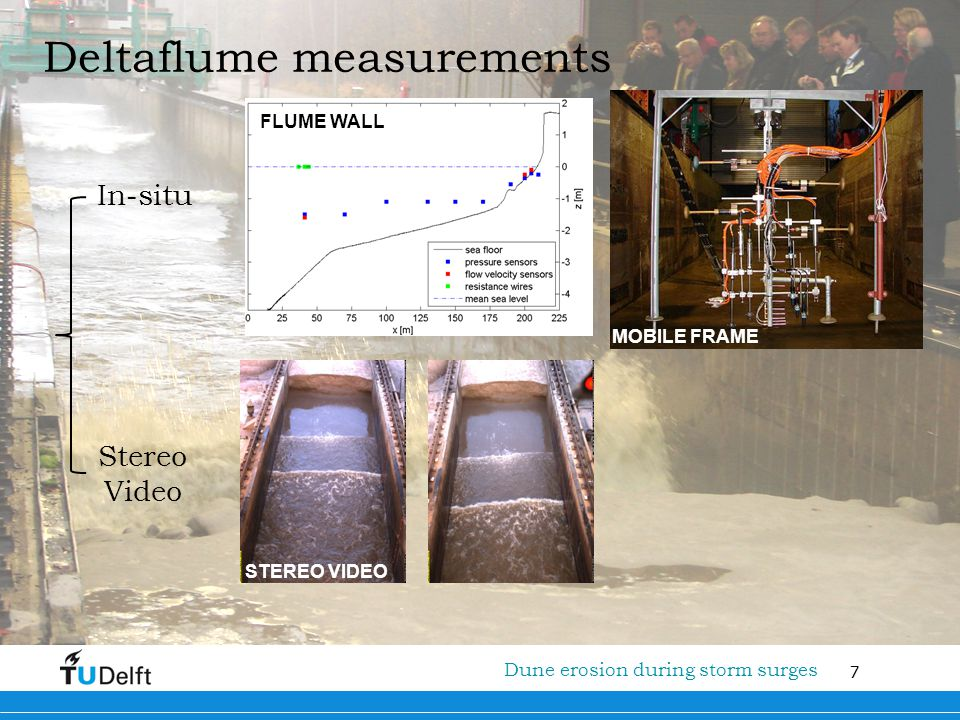 7 Titel van de presentatie Deltaflume measurements In-situ Stereo Video Dune erosion during storm surges MOBILE FRAME STEREO VIDEO FLUME WALL