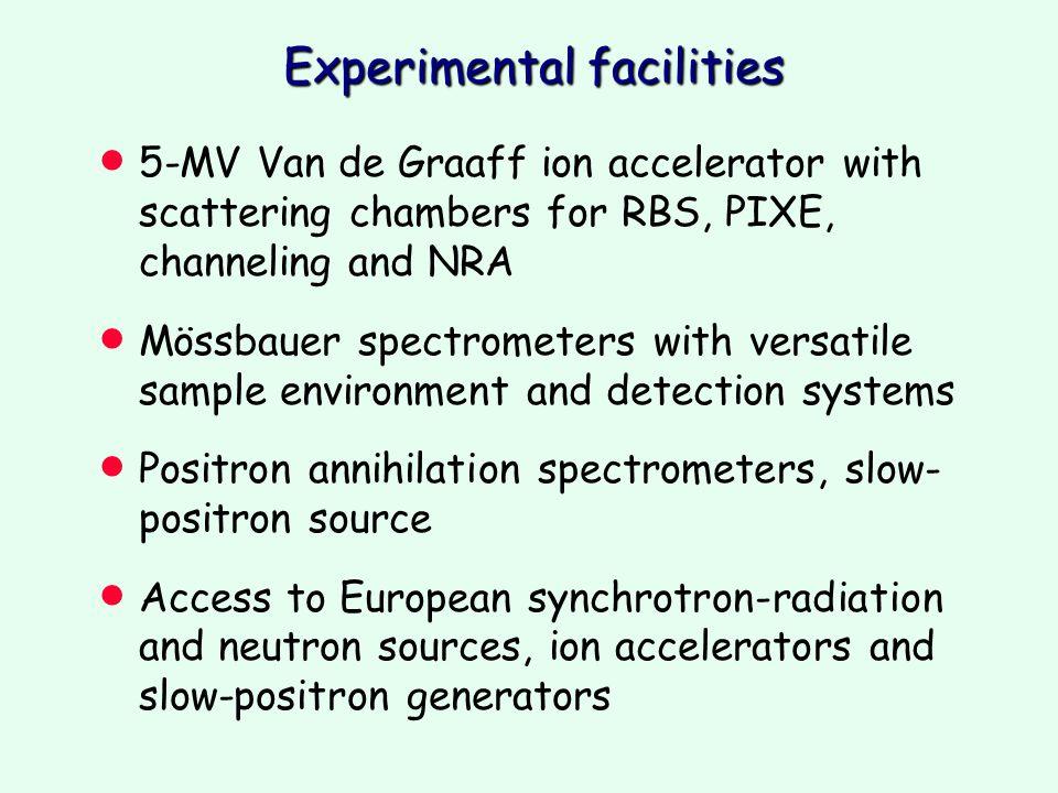 The EG-2R Van de Graaff generator