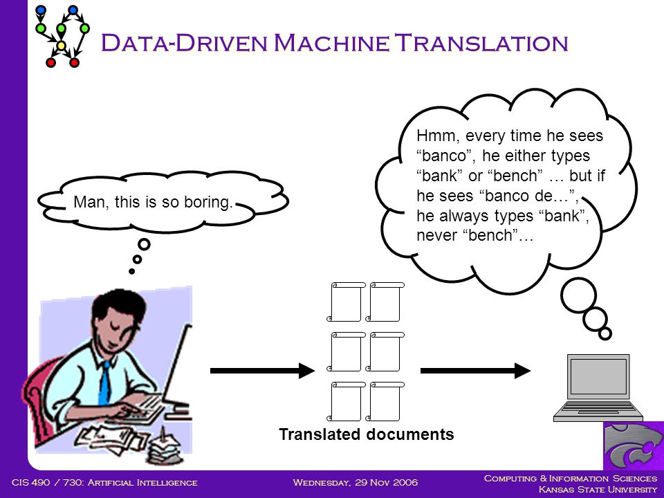 Computing & Information Sciences Kansas State University Wednesday, 29 Nov 2006CIS 490 / 730: Artificial Intelligence Data-Driven Machine Translation Hmm, every time he sees banco , he either types bank or bench … but if he sees banco de… , he always types bank , never bench … Man, this is so boring.
