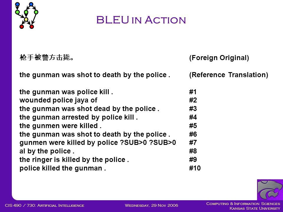 Computing & Information Sciences Kansas State University Wednesday, 29 Nov 2006CIS 490 / 730: Artificial Intelligence BLEU in Action 枪手被警方击毙。 (Foreign Original) the gunman was shot to death by the police.