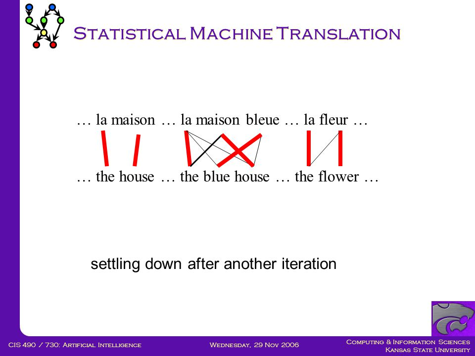 Computing & Information Sciences Kansas State University Wednesday, 29 Nov 2006CIS 490 / 730: Artificial Intelligence Statistical Machine Translation … la maison … la maison bleue … la fleur … … the house … the blue house … the flower … settling down after another iteration
