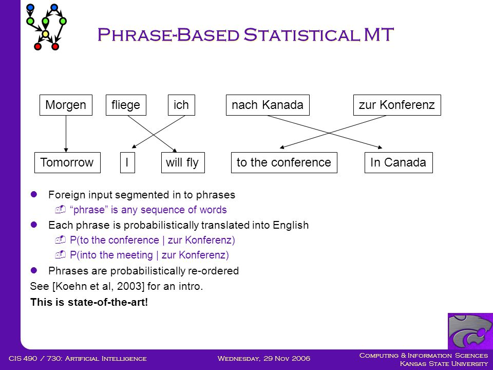 Computing & Information Sciences Kansas State University Wednesday, 29 Nov 2006CIS 490 / 730: Artificial Intelligence Phrase-Based Statistical MT  Foreign input segmented in to phrases  phrase is any sequence of words  Each phrase is probabilistically translated into English  P(to the conference | zur Konferenz)  P(into the meeting | zur Konferenz)  Phrases are probabilistically re-ordered See [Koehn et al, 2003] for an intro.