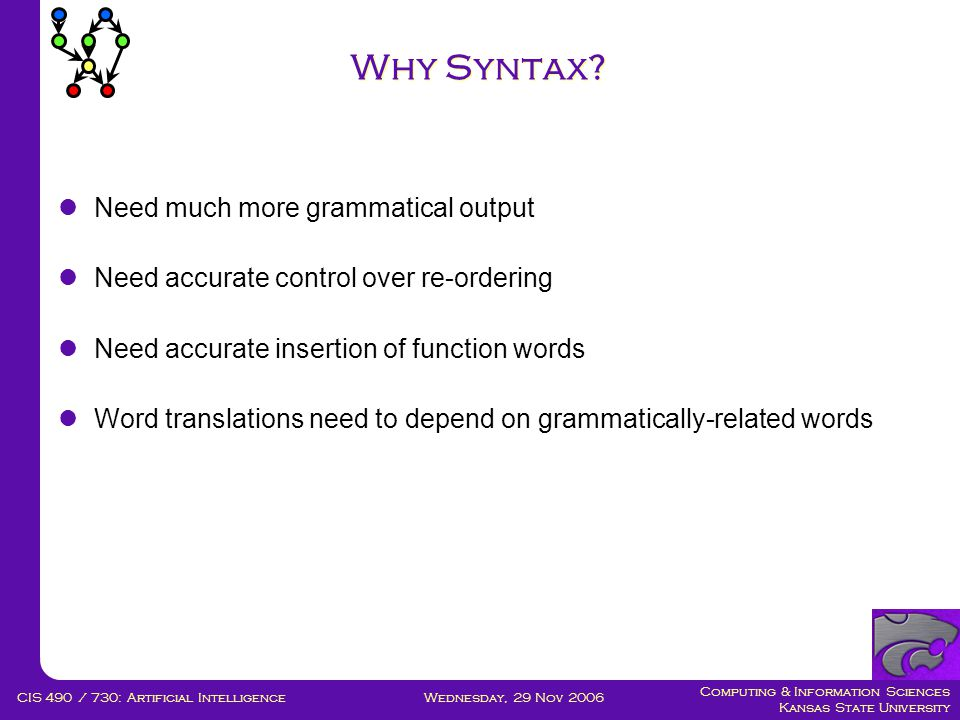 Computing & Information Sciences Kansas State University Wednesday, 29 Nov 2006CIS 490 / 730: Artificial Intelligence Why Syntax.