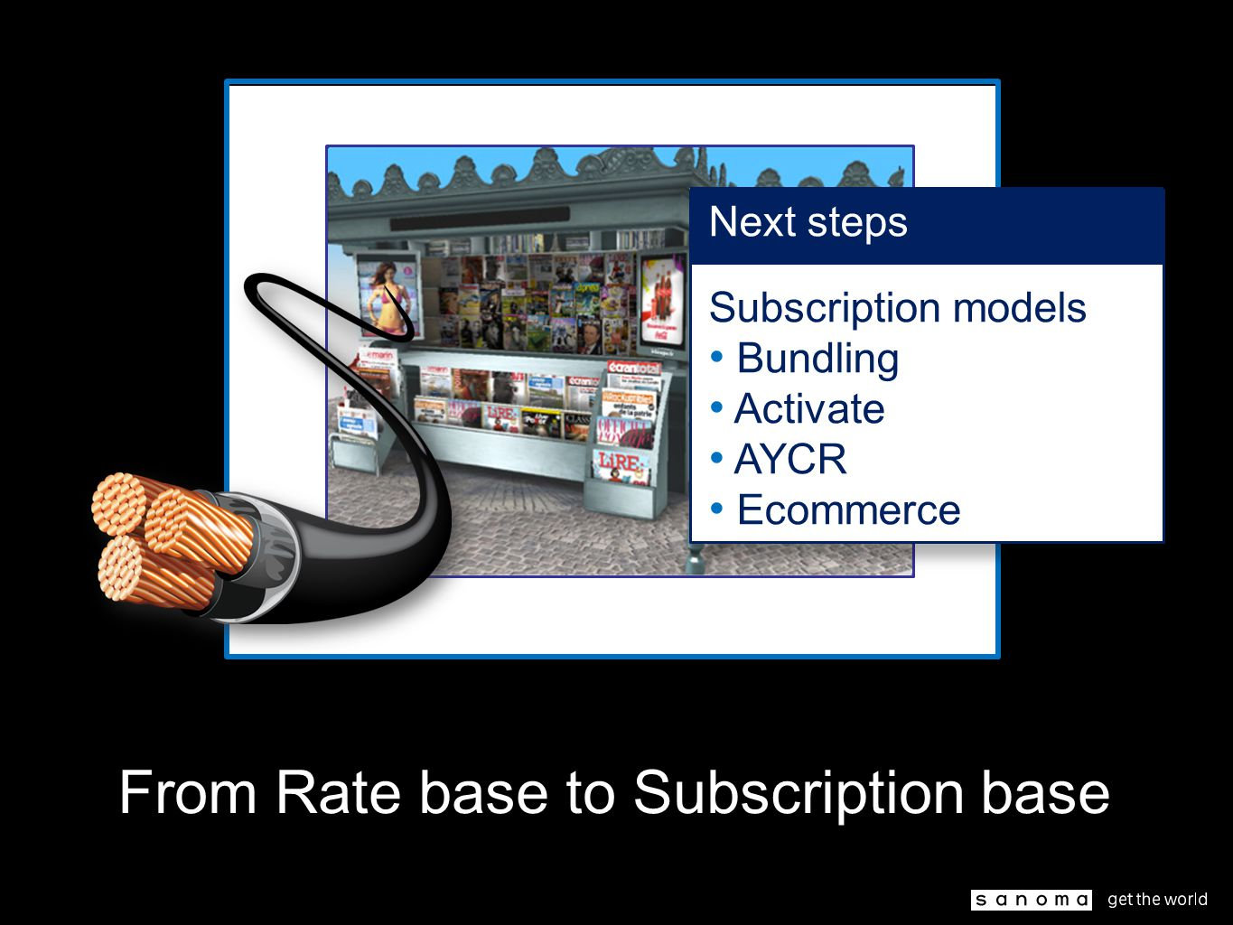 From Rate base to Subscription base Next steps Subscription models • Bundling • Activate • AYCR • Ecommerce