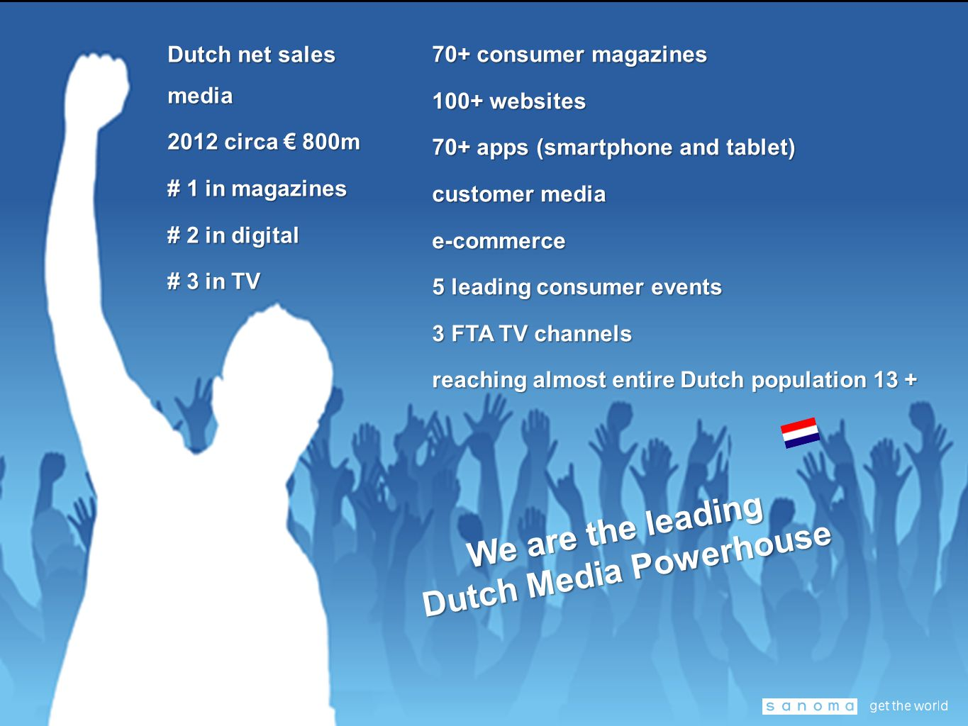 We are the leading Dutch Media Powerhouse 70+ consumer magazines 100+ websites 70+ apps (smartphone and tablet) customer media e-commerce 5 leading consumer events 3 FTA TV channels reaching almost entire Dutch population 13 + Dutch net sales media 2012 circa € 800m # 1 in magazines # 2 in digital # 3 in TV