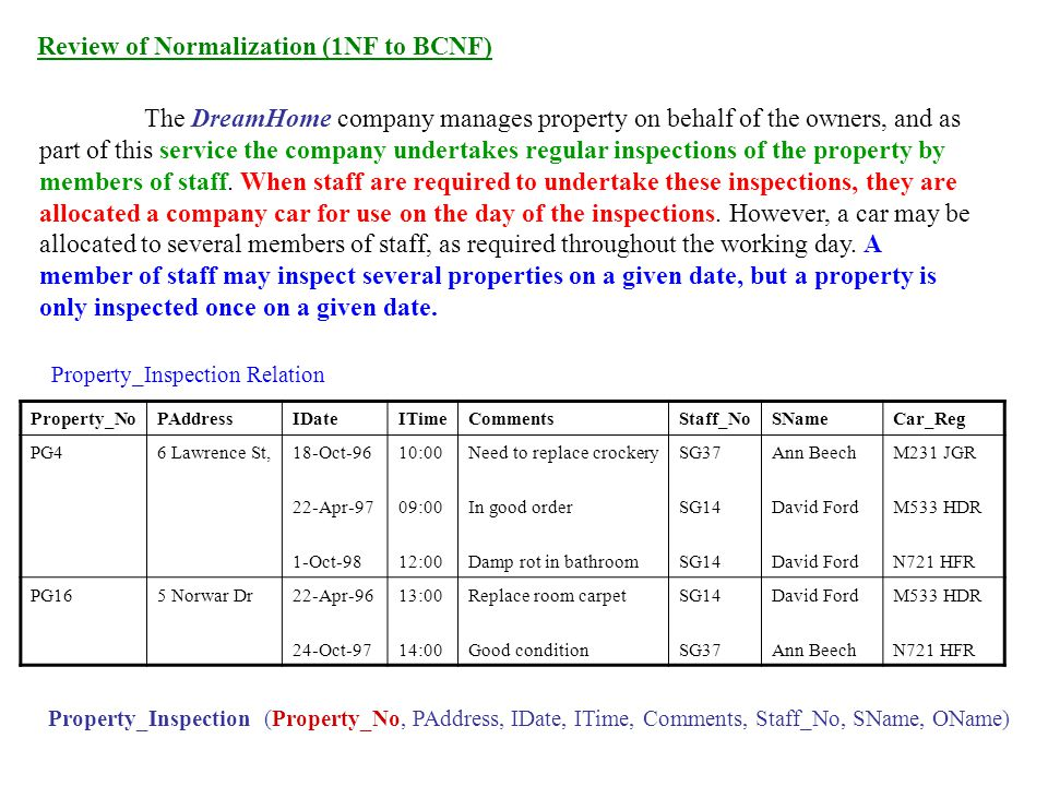 Review of Normalization (1NF to BCNF) The DreamHome company manages property on behalf of the owners, and as part of this service the company undertakes regular inspections of the property by members of staff.