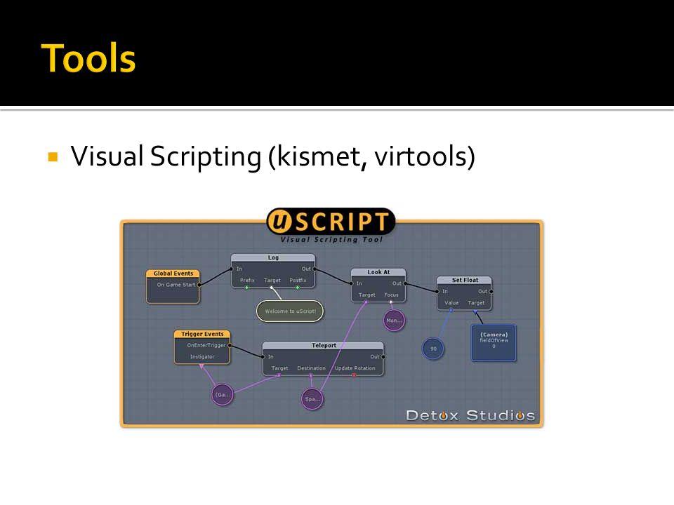  Visual Scripting (kismet, virtools)