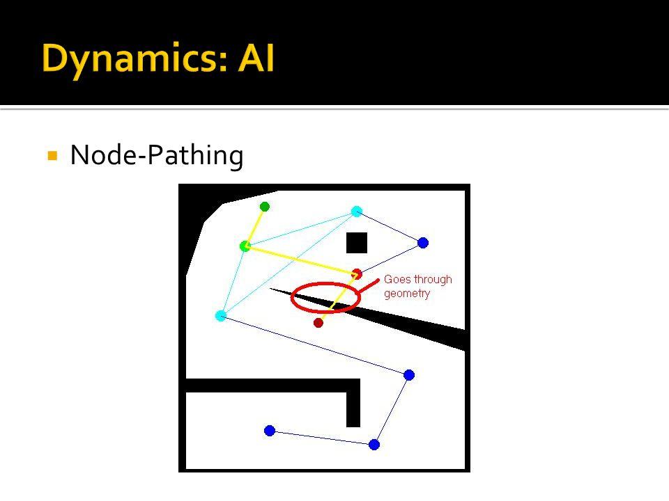  Node-Pathing