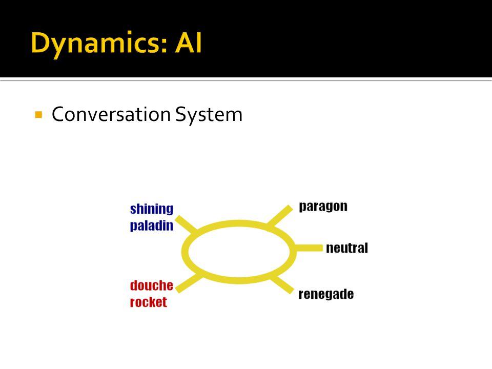  Conversation System