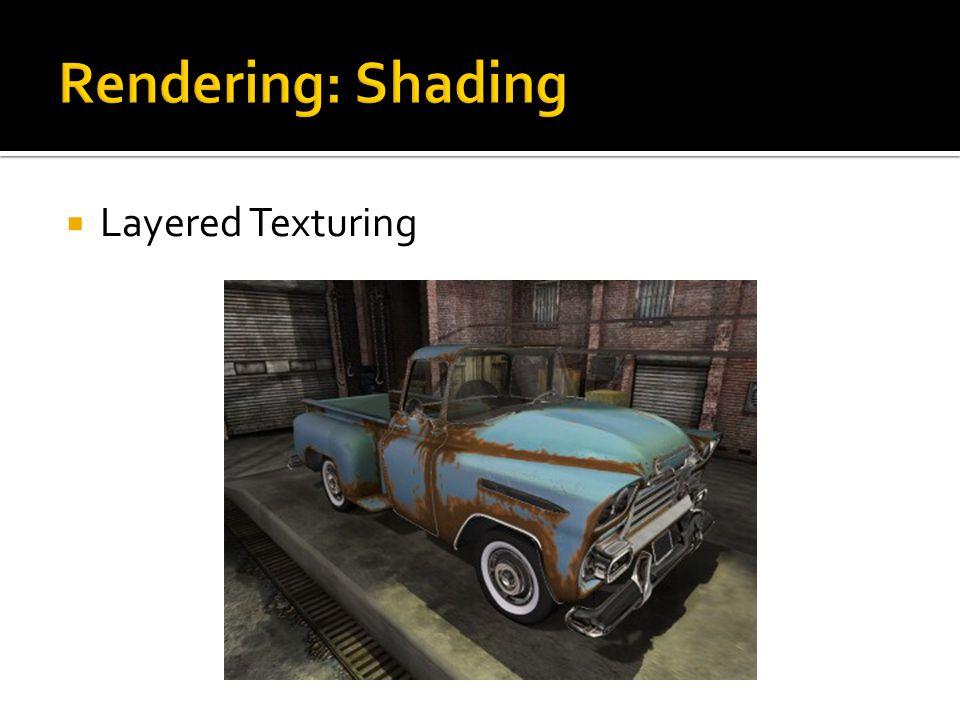  Layered Texturing