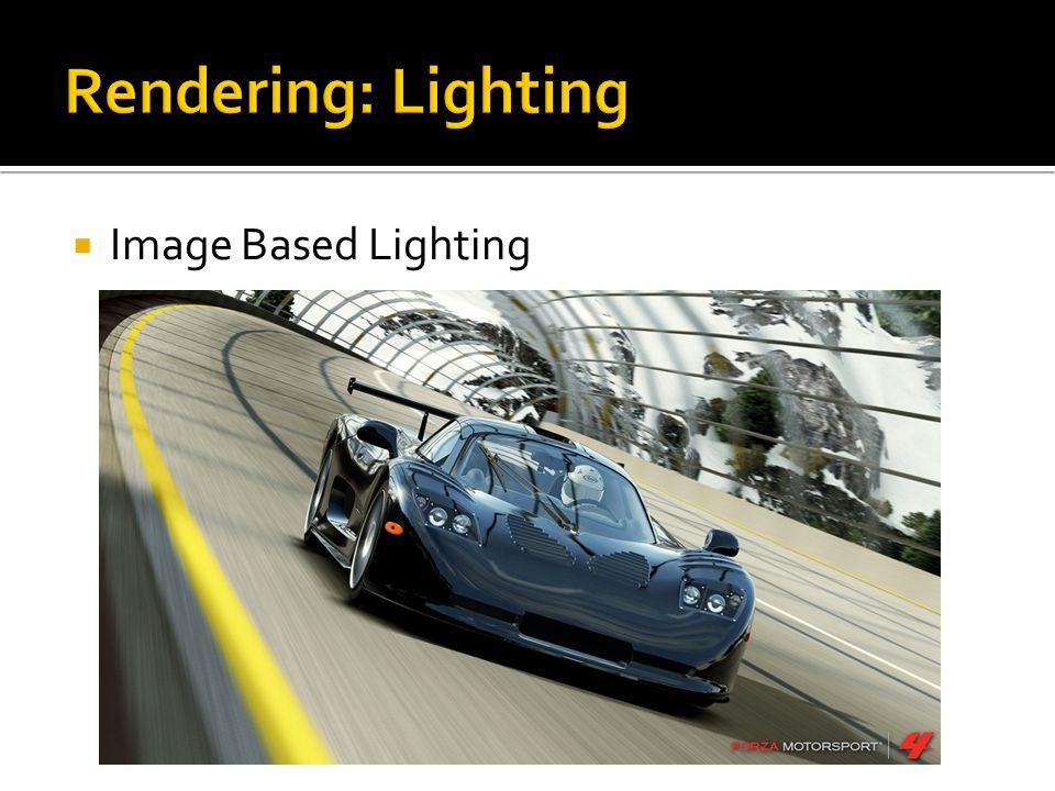  Image Based Lighting