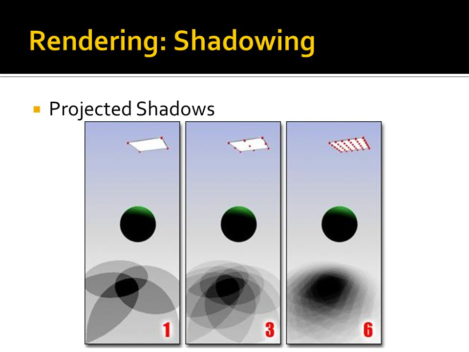  Projected Shadows