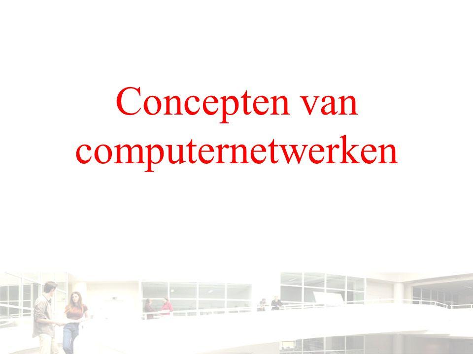Concepten van computernetwerken