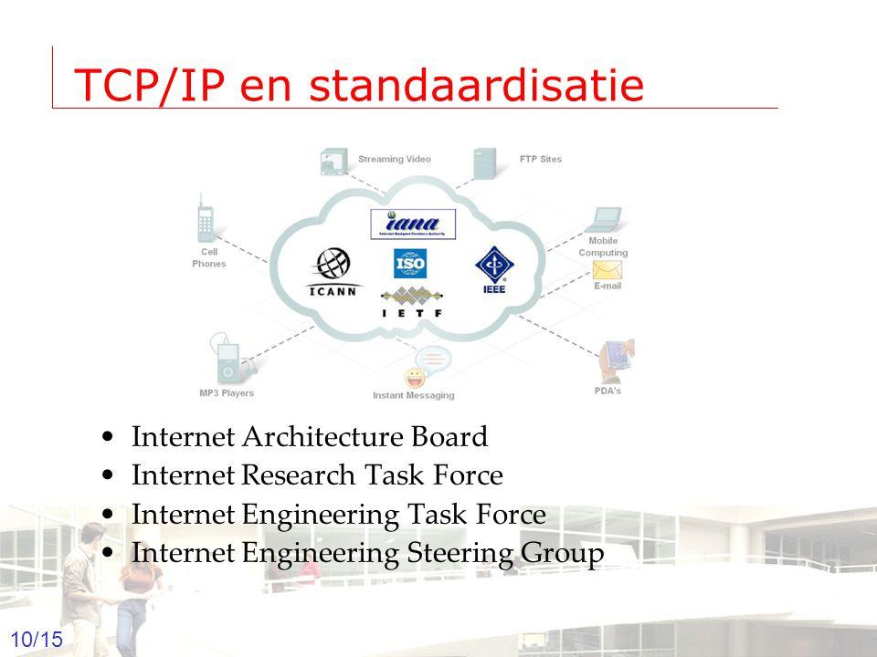 2003-2004 - Information management 10 Groep T Leuven – Information department 10/15 TCP/IP en standaardisatie Internet Architecture Board Internet Research Task Force Internet Engineering Task Force Internet Engineering Steering Group