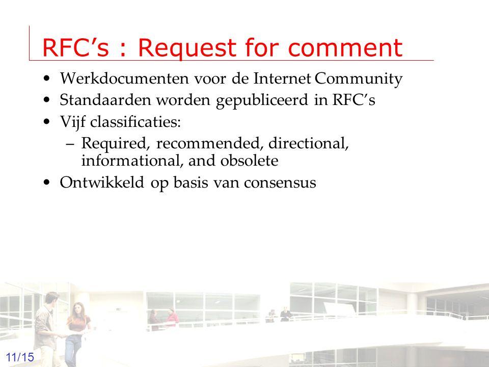 2003-2004 - Information management 11 Groep T Leuven – Information department 11/15 RFC's : Request for comment Werkdocumenten voor de Internet Community Standaarden worden gepubliceerd in RFC's Vijf classificaties: –Required, recommended, directional, informational, and obsolete Ontwikkeld op basis van consensus