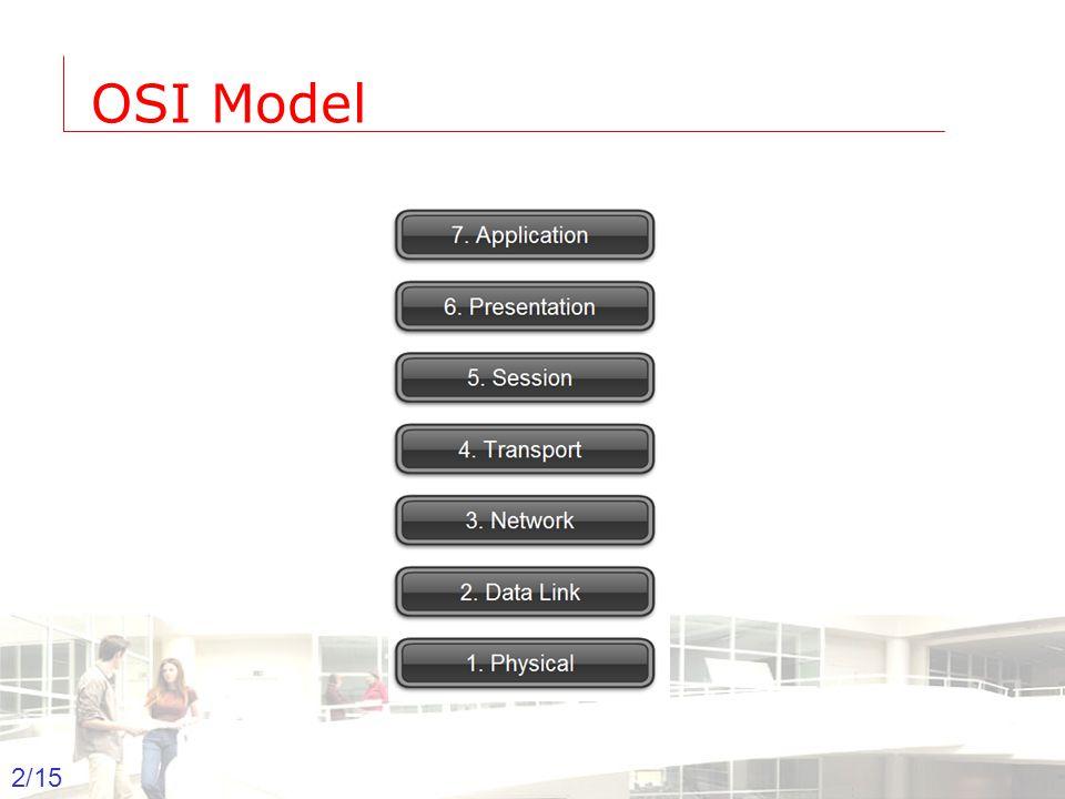 2003-2004 - Information management 3 Groep T Leuven – Information department 3/15 Protocol Overview
