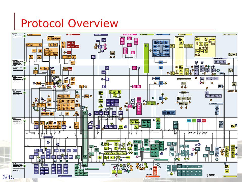 2003-2004 - Information management 14 Groep T Leuven – Information department 14/15 Oefening
