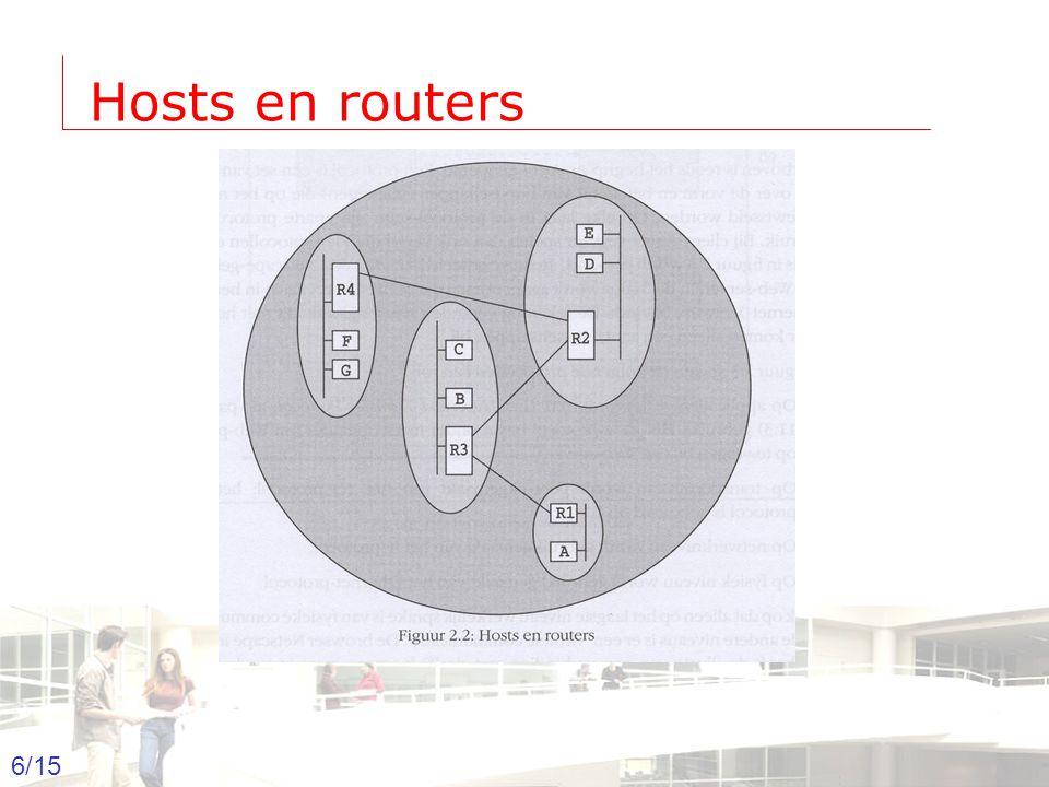 2003-2004 - Information management 7 Groep T Leuven – Information department 7/15 Protocollen en interfaces