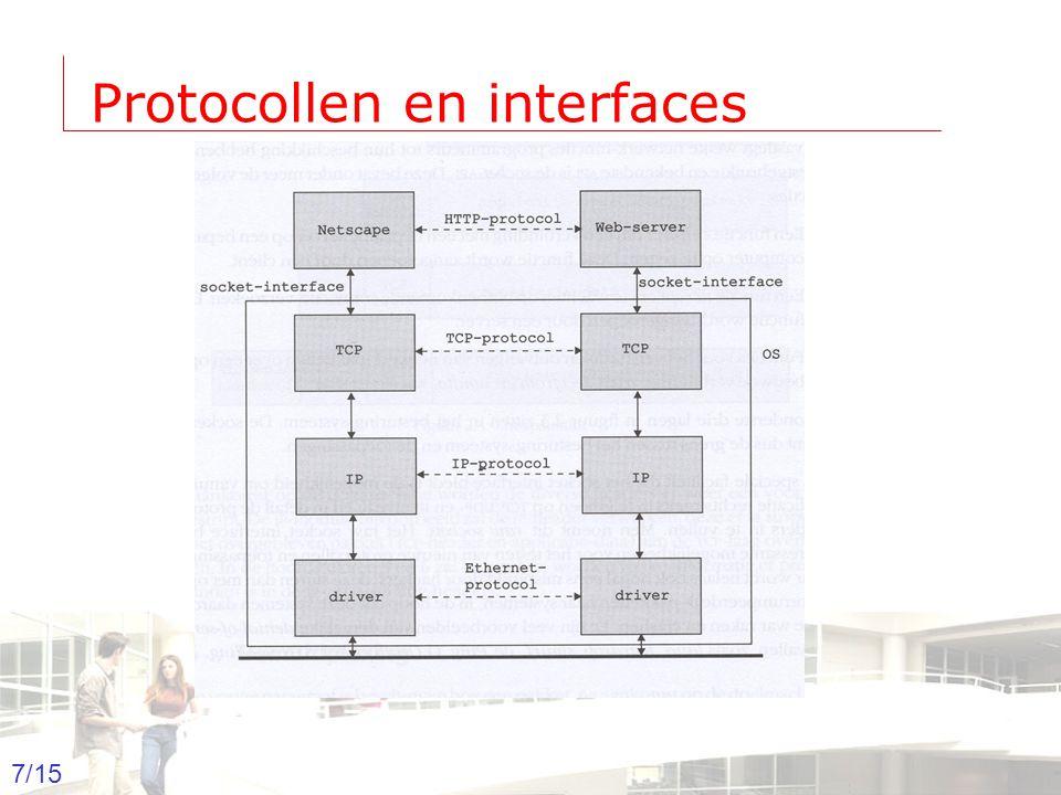 2003-2004 - Information management 8 Groep T Leuven – Information department 8/15 Encapsulatie User data App.