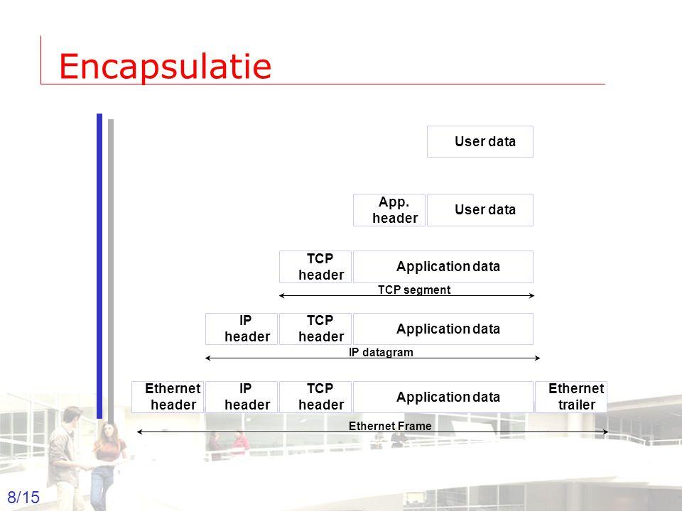 2003-2004 - Information management 9 Groep T Leuven – Information department 9/15 Demultiplexing