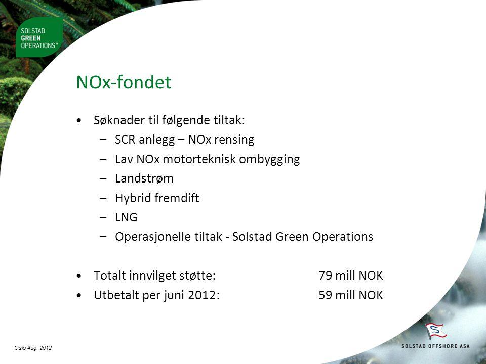 NOx-fondet •Søknader til følgende tiltak: –SCR anlegg – NOx rensing –Lav NOx motorteknisk ombygging –Landstrøm –Hybrid fremdift –LNG –Operasjonelle tiltak - Solstad Green Operations •Totalt innvilget støtte:79 mill NOK •Utbetalt per juni 2012:59 mill NOK Oslo Aug.