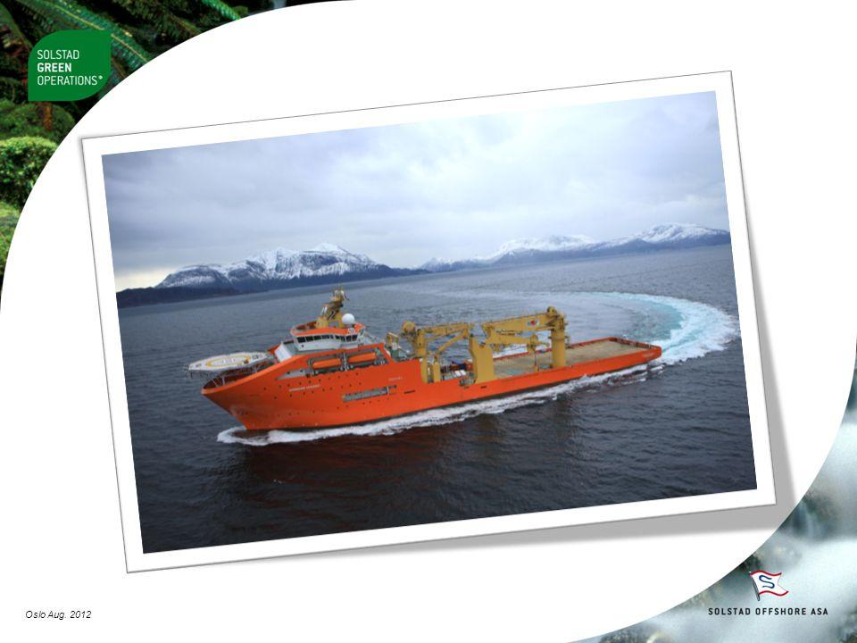 Advanced Offshore vessel design