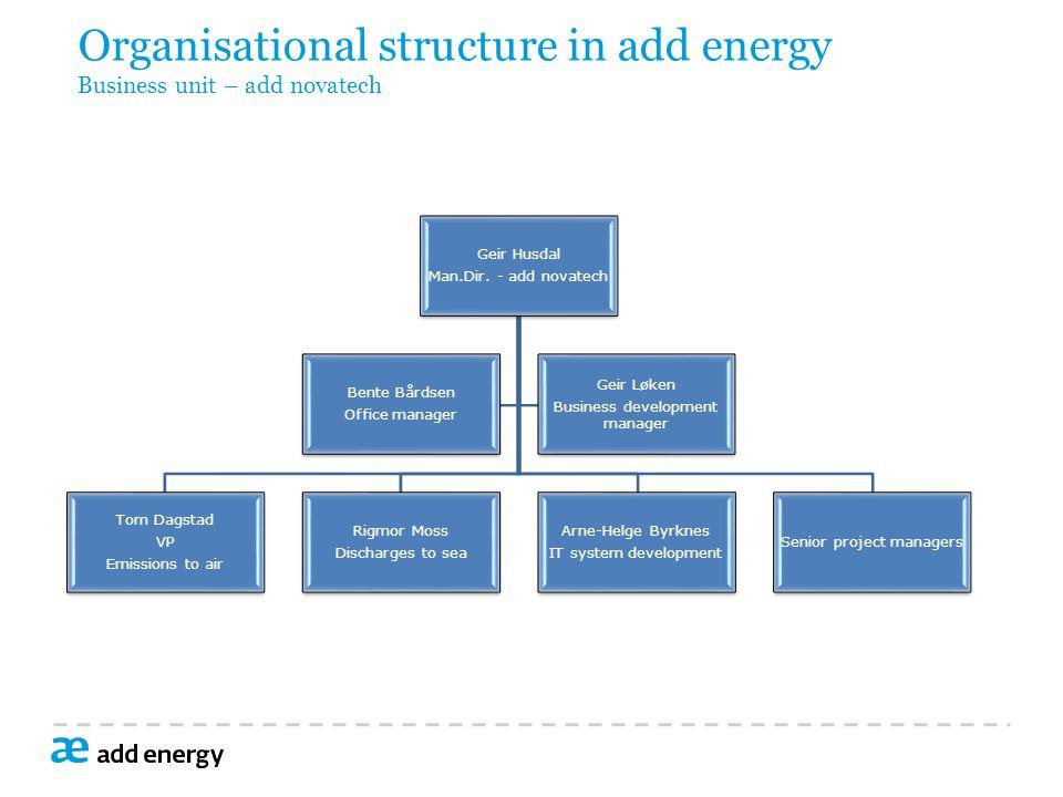Organisational structure in add energy Business unit – add novatech Geir Husdal Man.Dir.