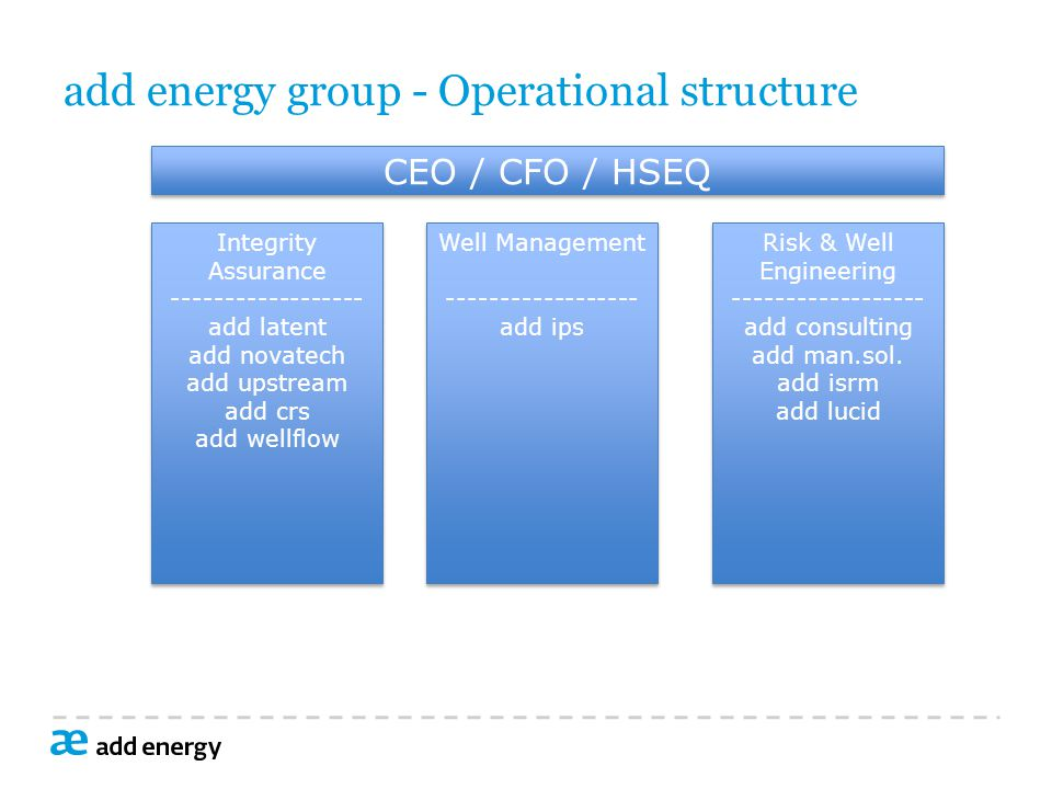 add energy group - Operational structure CEO / CFO / HSEQ Integrity Assurance ------------------ add latent add novatech add upstream add crs add wellflow Integrity Assurance ------------------ add latent add novatech add upstream add crs add wellflow Well Management ------------------ add ips Well Management ------------------ add ips Risk & Well Engineering ------------------ add consulting add man.sol.