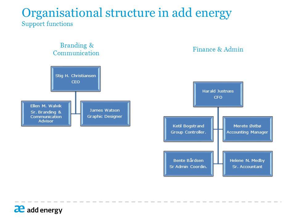 Organisational structure in add energy Support functions Branding & Communication Finance & Admin Harald Justnæs CFO Ketil Bogstrand Group Controller.