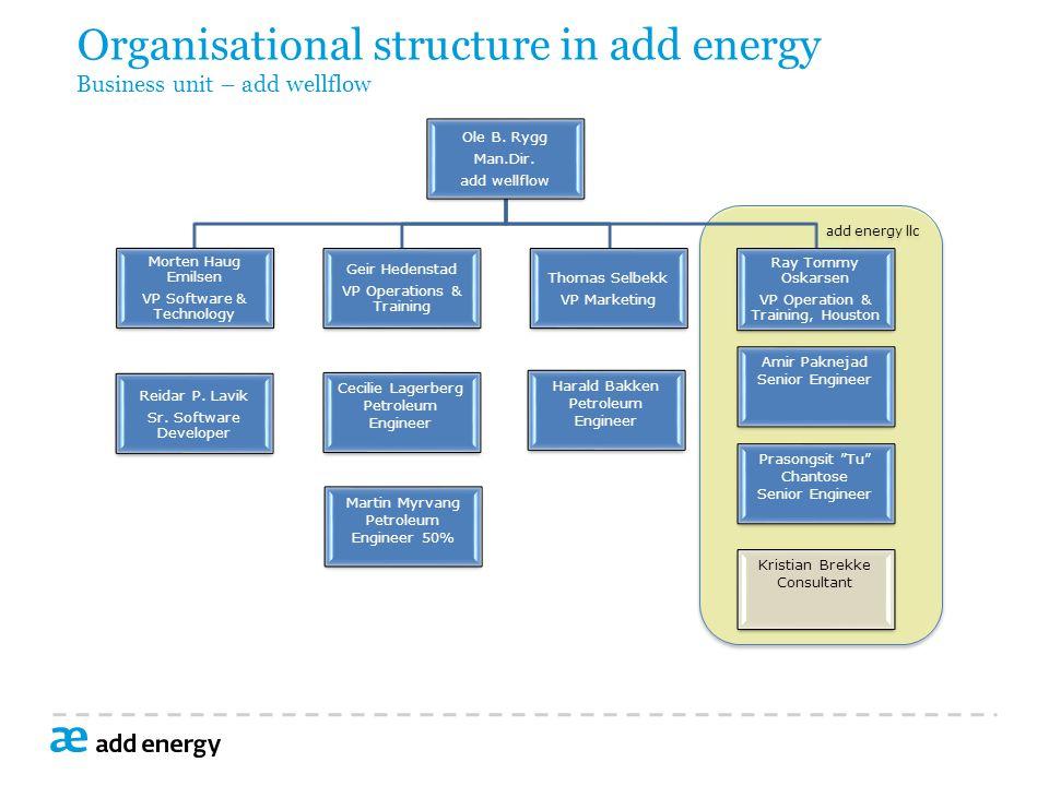 add energy llc Organisational structure in add energy Business unit – add wellflow Reidar P.