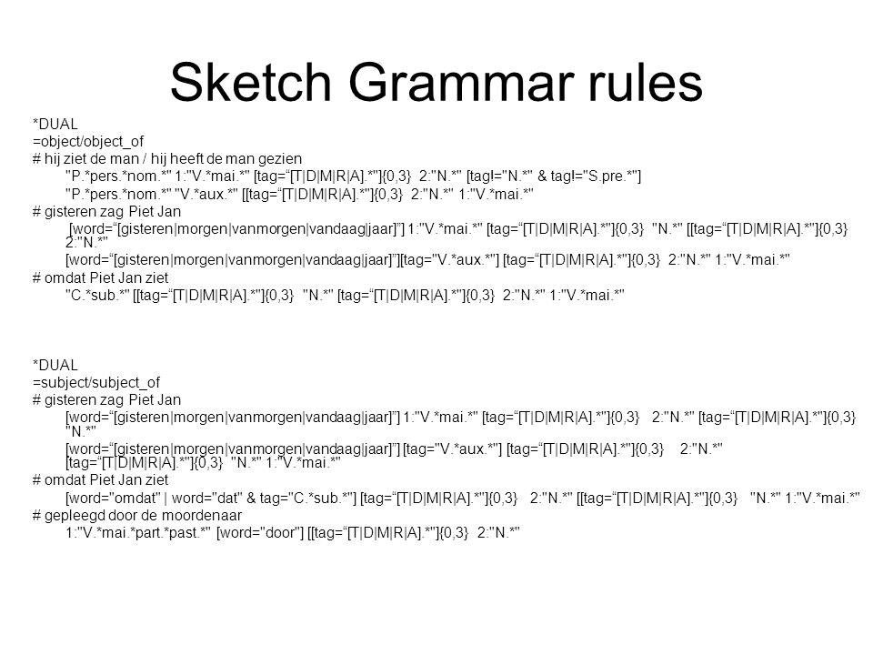 Sketch Grammar rules *DUAL =object/object_of # hij ziet de man / hij heeft de man gezien P.*pers.*nom.* 1: V.*mai.* [tag= [T|D|M|R|A].* ]{0,3} 2: N.* [tag!= N.* & tag!= S.pre.* ] P.*pers.*nom.* V.*aux.* [[tag= [T|D|M|R|A].* ]{0,3} 2: N.* 1: V.*mai.* # gisteren zag Piet Jan [word= [gisteren|morgen|vanmorgen|vandaag|jaar] ] 1: V.*mai.* [tag= [T|D|M|R|A].* ]{0,3} N.* [[tag= [T|D|M|R|A].* ]{0,3} 2: N.* [word= [gisteren|morgen|vanmorgen|vandaag|jaar] ][tag= V.*aux.* ] [tag= [T|D|M|R|A].* ]{0,3} 2: N.* 1: V.*mai.* # omdat Piet Jan ziet C.*sub.* [[tag= [T|D|M|R|A].* ]{0,3} N.* [tag= [T|D|M|R|A].* ]{0,3} 2: N.* 1: V.*mai.* *DUAL =subject/subject_of # gisteren zag Piet Jan [word= [gisteren|morgen|vanmorgen|vandaag|jaar] ] 1: V.*mai.* [tag= [T|D|M|R|A].* ]{0,3} 2: N.* [tag= [T|D|M|R|A].* ]{0,3} N.* [word= [gisteren|morgen|vanmorgen|vandaag|jaar] ] [tag= V.*aux.* ] [tag= [T|D|M|R|A].* ]{0,3} 2: N.* [tag= [T|D|M|R|A].* ]{0,3} N.* 1: V.*mai.* # omdat Piet Jan ziet [word= omdat | word= dat & tag= C.*sub.* ] [tag= [T|D|M|R|A].* ]{0,3} 2: N.* [[tag= [T|D|M|R|A].* ]{0,3} N.* 1: V.*mai.* # gepleegd door de moordenaar 1: V.*mai.*part.*past.* [word= door ] [[tag= [T|D|M|R|A].* ]{0,3} 2: N.*