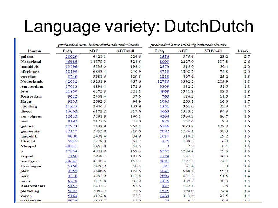Language variety: DutchDutch