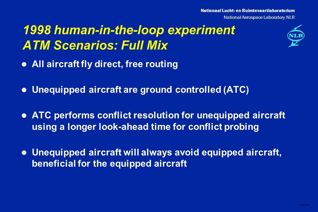 Nationaal Lucht- en Ruimtevaartlaboratorium National Aerospace Laboratory NLR DXXX-18A 1998 human-in-the-loop experiment ATM Scenarios: Full Mix l All