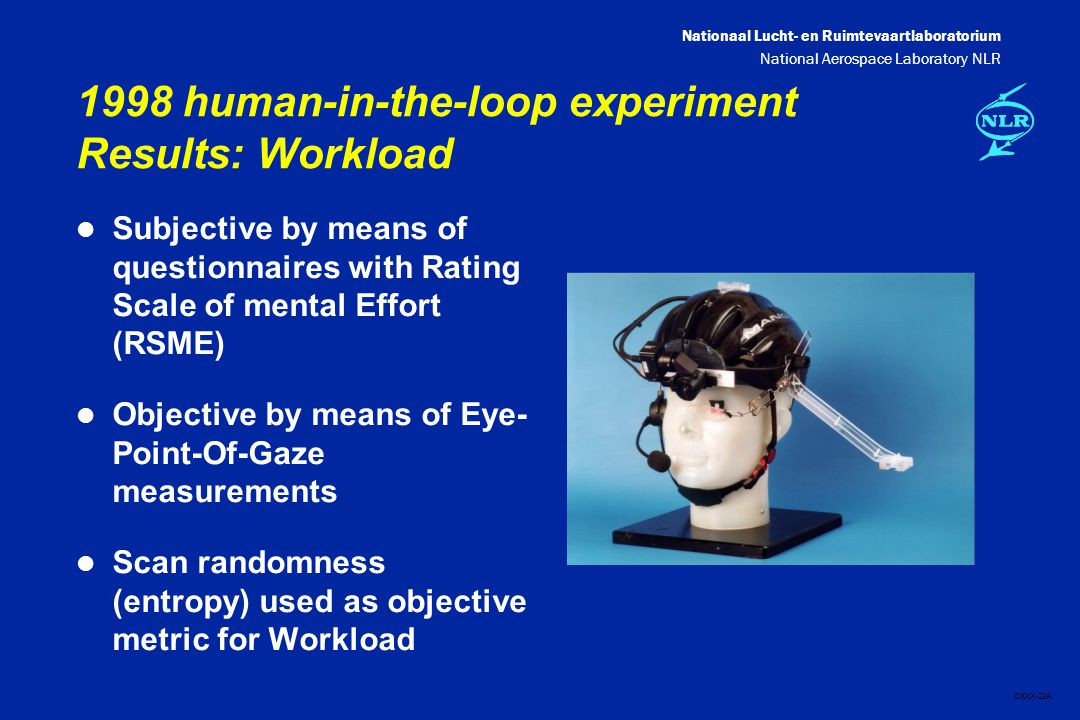 Nationaal Lucht- en Ruimtevaartlaboratorium National Aerospace Laboratory NLR DXXX-22A 1998 human-in-the-loop experiment Results: Workload l Subjective by means of questionnaires with Rating Scale of mental Effort (RSME) l Objective by means of Eye- Point-Of-Gaze measurements l Scan randomness (entropy) used as objective metric for Workload