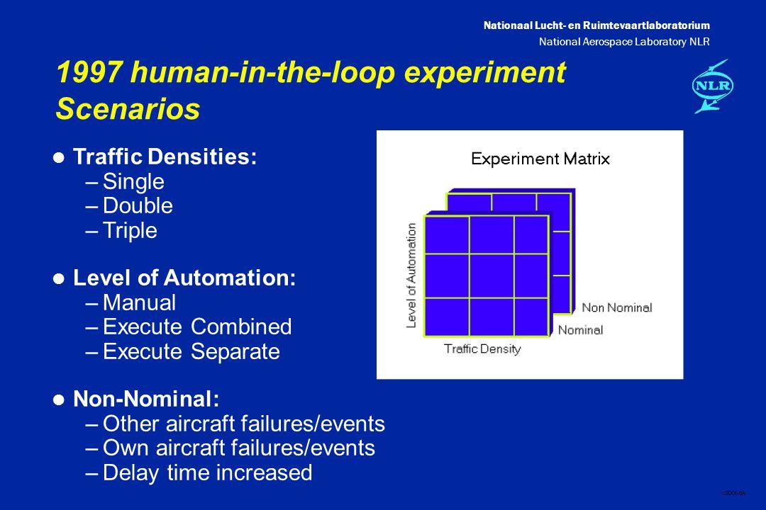 Nationaal Lucht- en Ruimtevaartlaboratorium National Aerospace Laboratory NLR DXXX-6A 1997 human-in-the-loop experiment Scenarios l Traffic Densities: