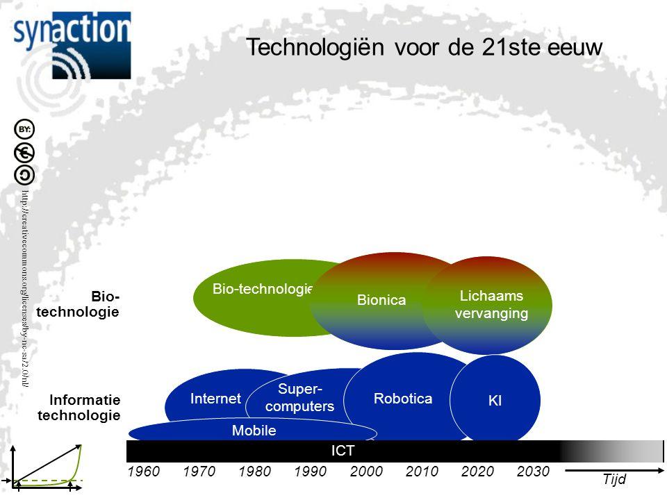 Technologiën voor de 21ste eeuw Bio- technologie Bionica Lichaams vervanging Internet Super- computers Robotica KI Informatie technologie Mobile ICT Tijd 20302020201019901970196020001980