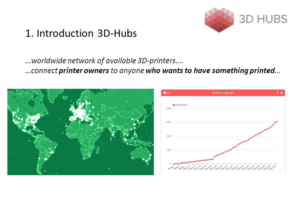 1.Introduction 3D-Hubs To print: 1. Get a 3D design (yeggi.com / thingiverse / …) 2.