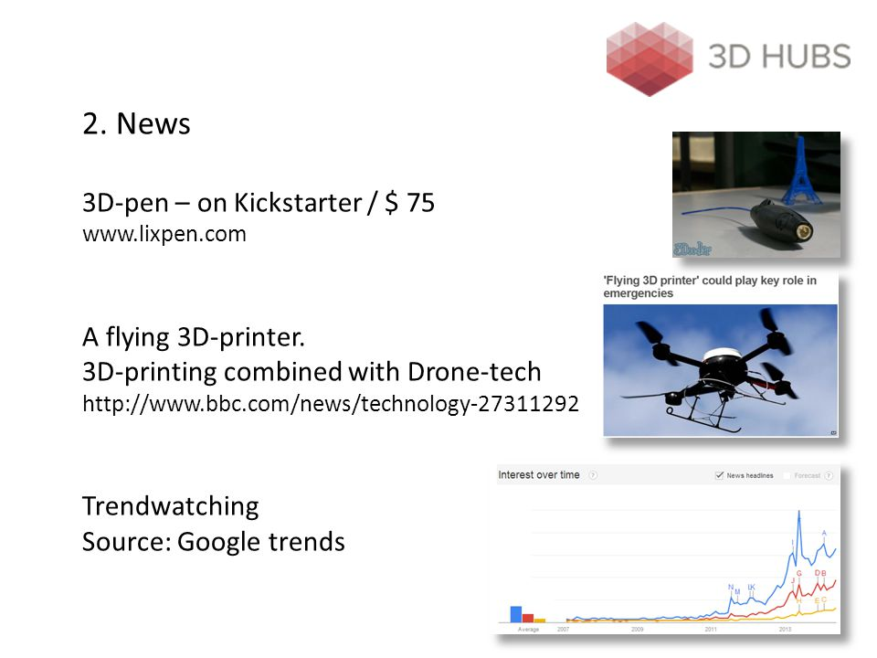 2. News 3D-pen – on Kickstarter / $ 75   A flying 3D-printer.