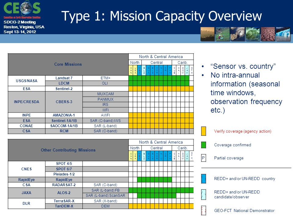 SDCG-2 Meeting Reston, Virginia, USA Sept 13-14, 2012 15 Type 2: Mission Specific Info •Tables suitable format for mitigation plans to agencies, but too detailed as input from agencies – at least at this stage.