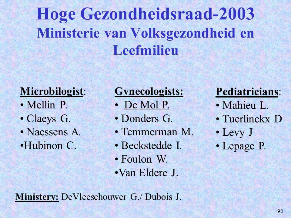 90 Hoge Gezondheidsraad-2003 Ministerie van Volksgezondheid en Leefmilieu Microbilogist: Mellin P.