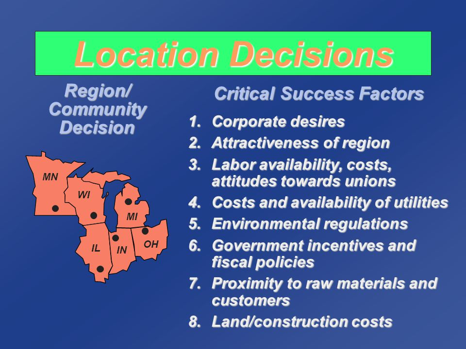 Location Decisions Site Decision Critical Success Factors 1.Site size and cost 2.Air, rail, highway, and waterway systems 3.Zoning restrictions 4.Nearness of services/ supplies needed 5.Environmental impact issues