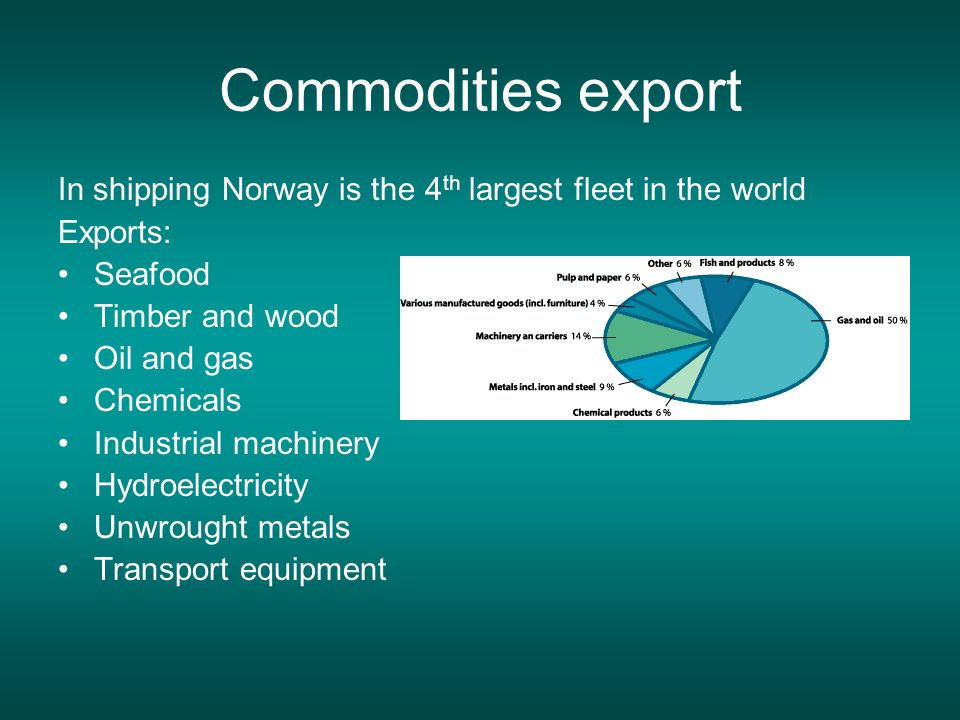 Commodities export In shipping Norway is the 4 th largest fleet in the world Exports: •Seafood •Timber and wood •Oil and gas •Chemicals •Industrial machinery •Hydroelectricity •Unwrought metals •Transport equipment