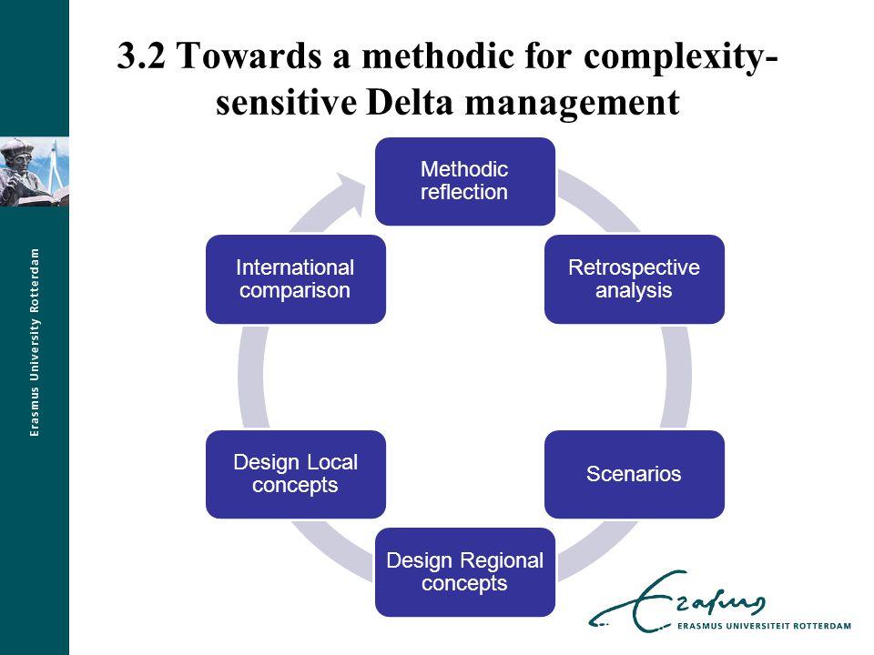 3.2 Towards a methodic for complexity- sensitive Delta management Methodic reflection Retrospective analysis Scenarios Design Regional concepts Design Local concepts International comparison