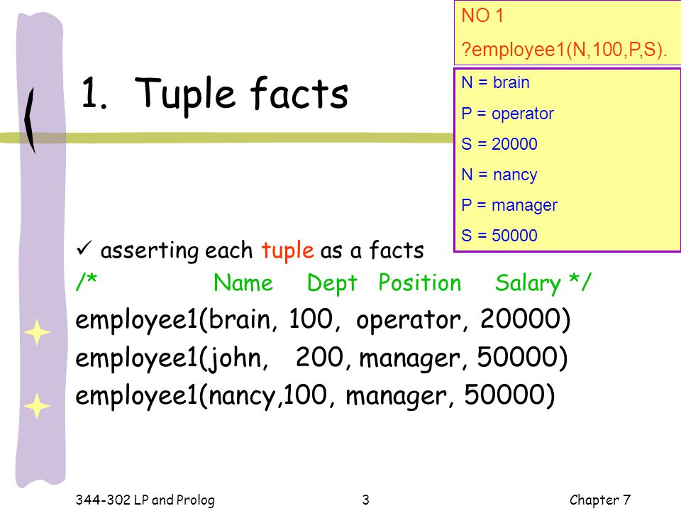344-302 LP and Prolog Chapter 73 asserting each tuple as a facts /* Name Dept Position Salary */ employee1(brain, 100, operator, 20000) employee1(john