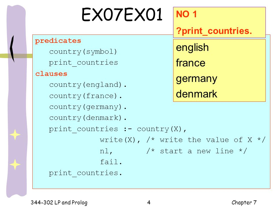 344-302 LP and Prolog Chapter 74 predicates country(symbol) print_countries clauses country(england). country(france). country(germany). country(denma