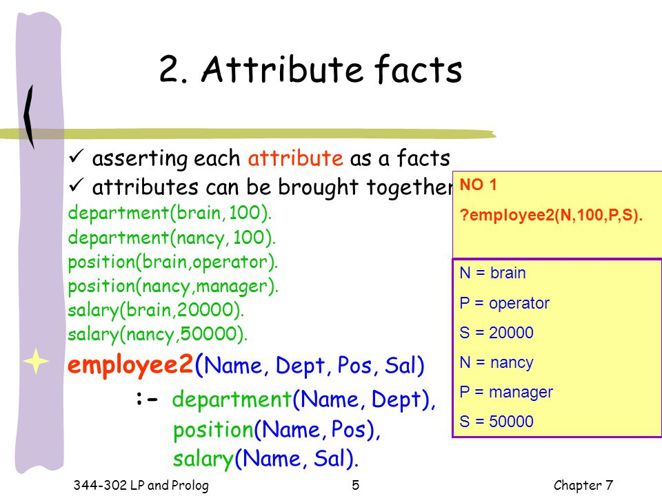 344-302 LP and Prolog Chapter 75 asserting each attribute as a facts attributes can be brought together as rule department(brain, 100). department(nan