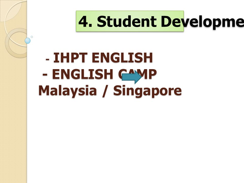 - IHPT ENGLISH - ENGLISH CAMP Malaysia / Singapore - IHPT ENGLISH - ENGLISH CAMP Malaysia / Singapore 4.